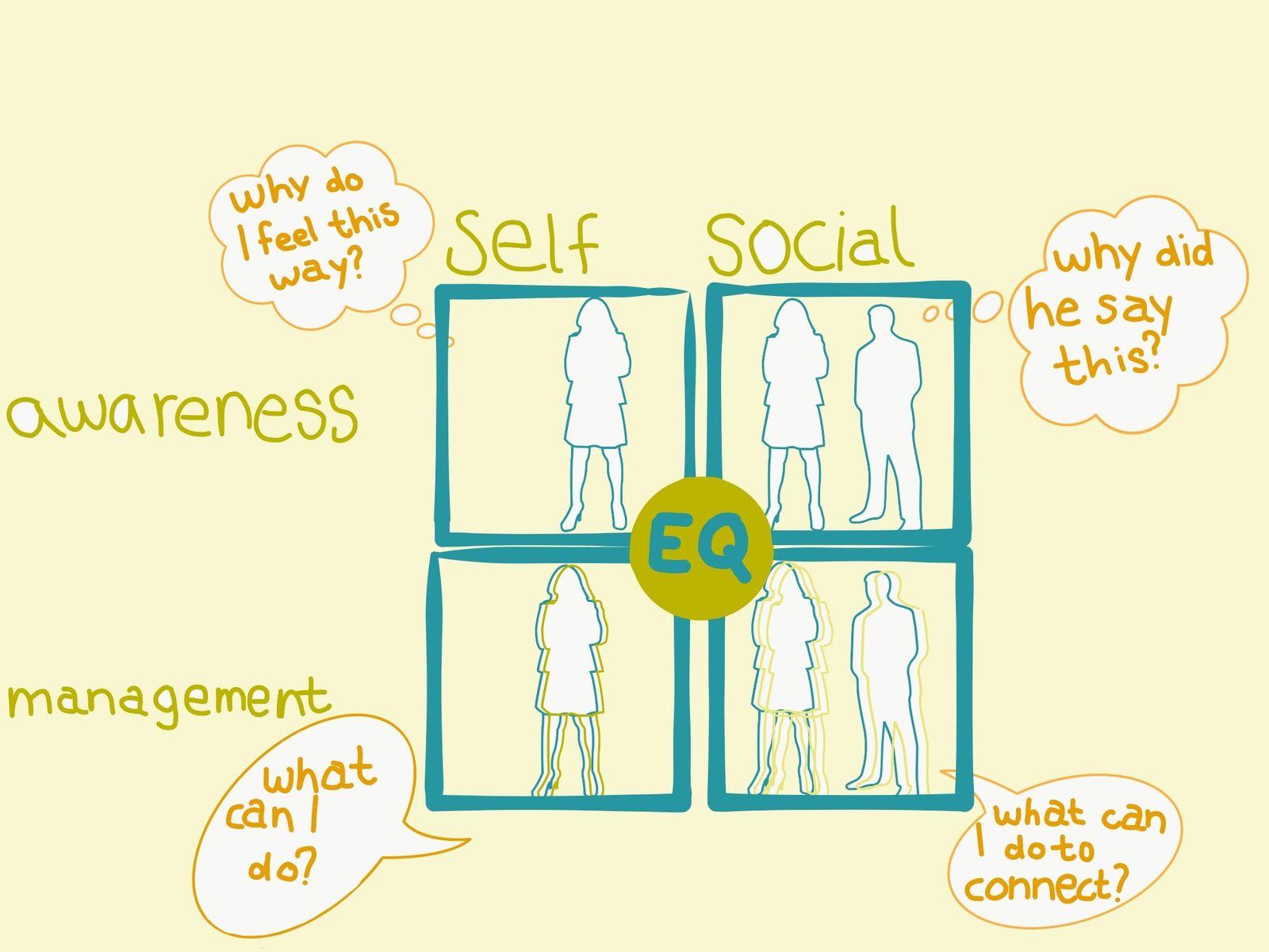 Self Social
